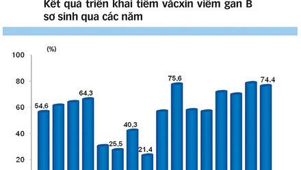 Văcxin: Không chờ đến dịch mới đổ xô đi tiêm