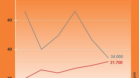 Nhìn vào nền kinh tế vé số: Khi xổ số là nguồn thu chỉ sau dầu mỏ (Bài 1)