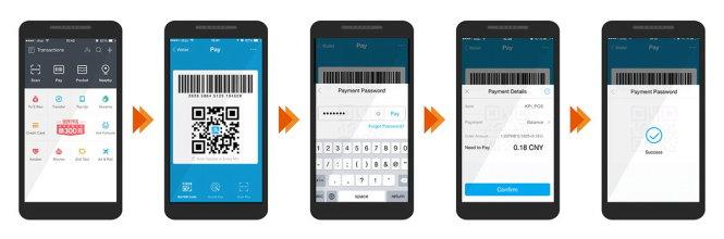 """Thay vì móc ví hay """"cà"""" thẻ, chỉ việc đưa điện thoại ra"""