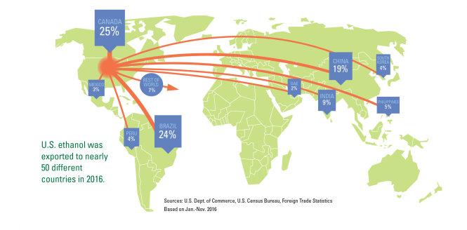 Nguồn: Bộ Thương mại, Tổng cục Thống kê Hoa Kỳ - 2016