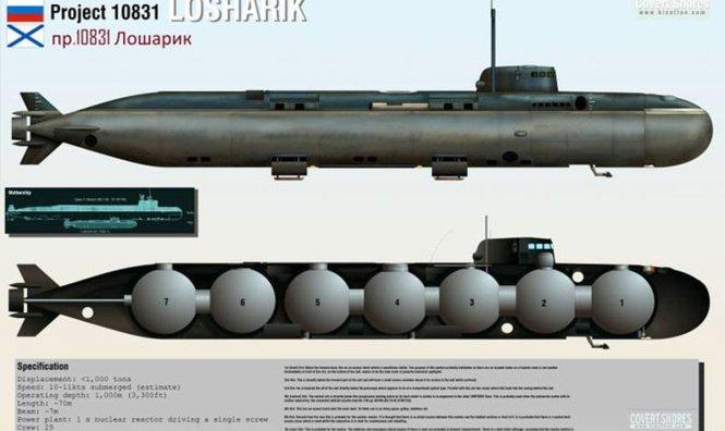 Kết cấu tàu Losharik. Ảnh: fleetmon.com