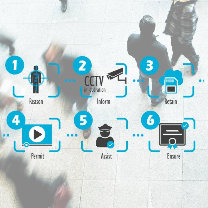 Mỗi nơi ứng dụng hệ thống CCTV công cộng đều có các quy định kiểm soát khác nhau.  Ảnh: netwatchsystem.com