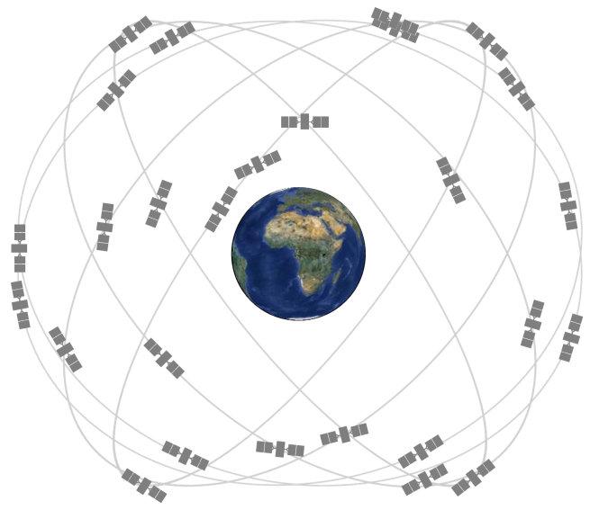 Tự chủ định vị vệ tinh: Cuộc chiến ngầm dữ dội