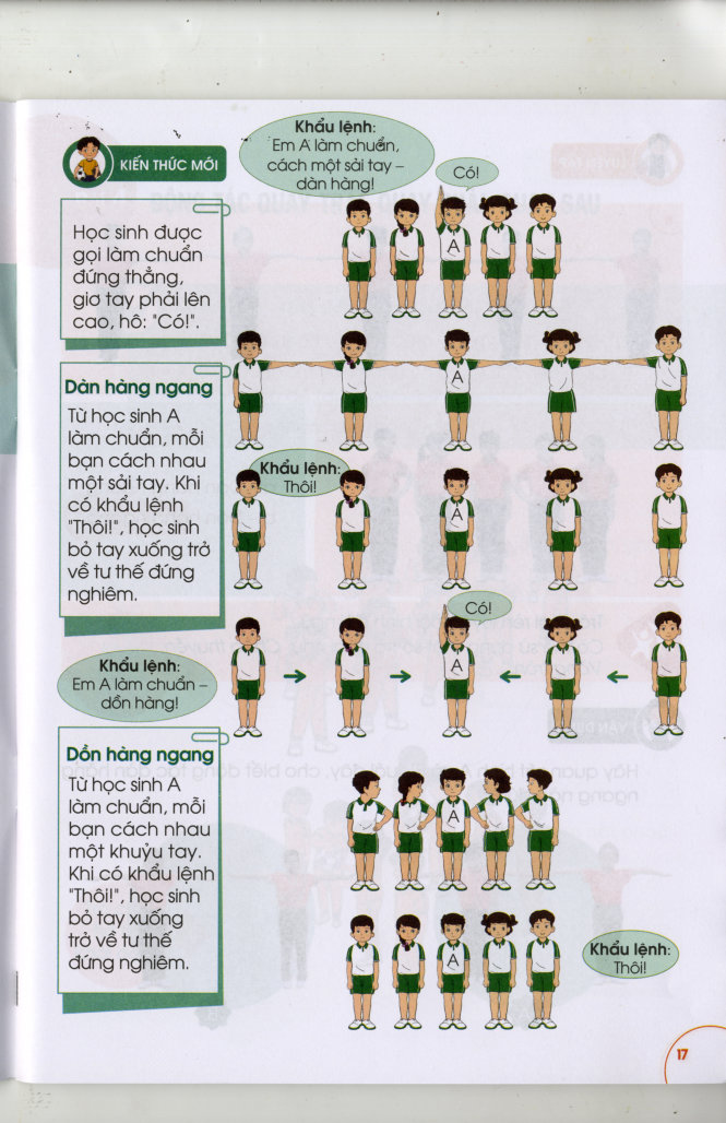 Các bài tập đội hình - đội ngũ và bóng đá được trình bày nặng về lý thuyết và khó thể nắm bắt với trẻ lớp 1, vốn vẫn đang chập chững học chữ. Ảnh: H.T.