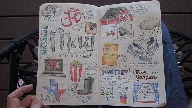 Ảnh chụp màn hình YouTube/Paper & Ink Co Blog