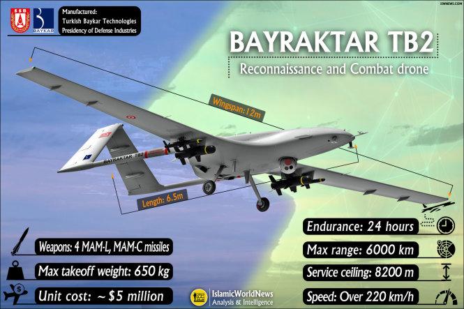 Máy bay không người lái Bayraktar TB2 của Thổ Nhĩ Kỳ. Ảnh: ISWNews