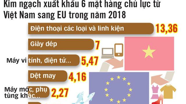 Đằng sau Hiệp định thương mại tự do (EVFTA) và Hiệp định bảo hộ đầu tư (IPA) giữa Việt Nam và EU